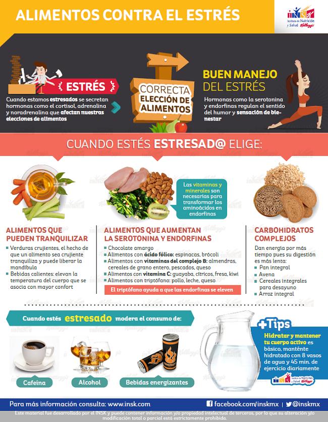 Alimentaci n contra el estr s infograf a insteract a - Alimentos contra depresion ...