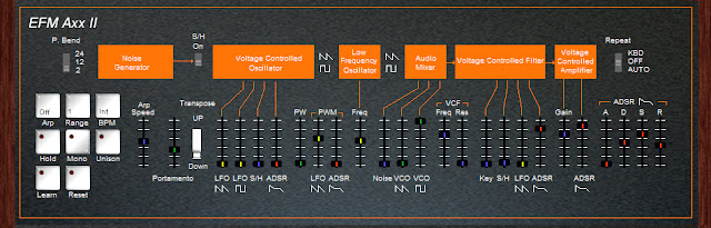Axx II - Free VST Plugin Vintage Synthesizers