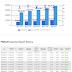 股市 | PBbank (1295) 第2个 100 units