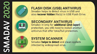 Smadav Antivirus Free Download for Windows 8