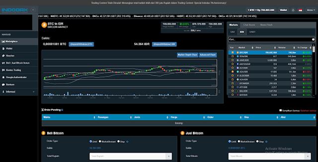 Perbedaan Trading Cryptocurrency dengan Binary option