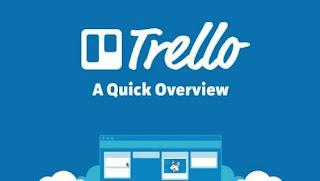 أفضل, وأقوى, تطبيق, أندرويد, لإدارة, المشاريع, والأعمال, Trello
