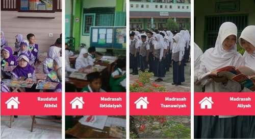 Ini Cara Menambahkan Muatan Lokal Di Aplikasi Raport Digital Madrasah Ini Cara Menambahkan Muatan Lokal Di Aplikasi Raport Digital Madrasah