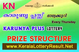 KeralaLotteryResult.net , kerala lottery result  karunya plus KN   result , kerala lottery kl result , yesterday lottery results , lotteries results , keralalotteries , kerala lottery , keralalotteryresult , kerala lottery result , kerala lottery result live , kerala lottery today , kerala lottery result today , kerala lottery results today , today kerala lottery result ,  kerala lottery result  , karunya plus lottery results , kerala lottery result today karunya plus , karunya plus lottery result , kerala lottery result karunya plus today , kerala lottery karunya plus today result , karunya plus kerala lottery result , karunya plus lottery KN 290 results 14-11-2018 , karunya plus lottery KN 355 , live karunya plus lottery KN-355 , karunya plus lottery , 2/8/2018 kerala lottery today result karunya plus , 14/11/2018 karunya plus lottery KN-355 , today karunya plus lottery result , karunya plus lottery today result , karunya plus lottery results today , today kerala lottery result karunya plus , kerala lottery results today karunya plus , karunya plus lottery today , today lottery result karunya plus , karunya plus lottery result today , kerala lottery bumper result , kerala lottery result yesterday , kerala online lottery results , kerala lottery draw kerala lottery results , kerala state lottery today , kerala lottare , lottery today , kerala lottery today draw result,