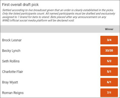 WWE Draft Betting - First Overall Pick