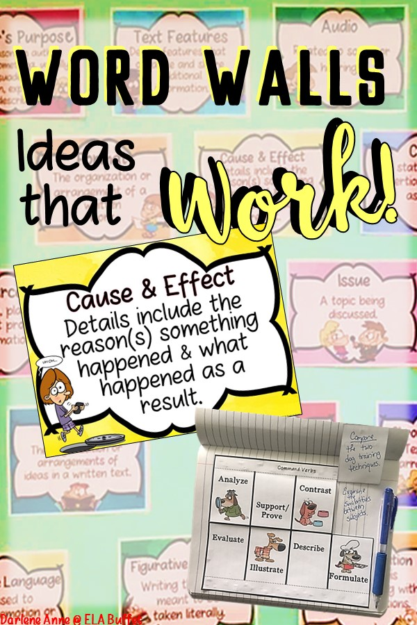 Classroom Word Wall Ideas ~ Ways to use a word wall for vocabulary acquisition