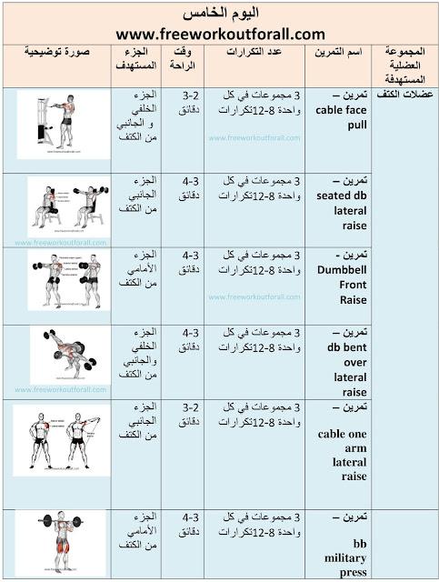 جدول تمرين كمال اجسام تمرين كتف