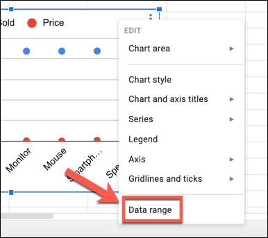 """في مخطط جداول بيانات Google ، انقر بزر الماوس الأيمن واضغط على """"نطاق البيانات"""" لبدء تعديل محاور المخطط."""