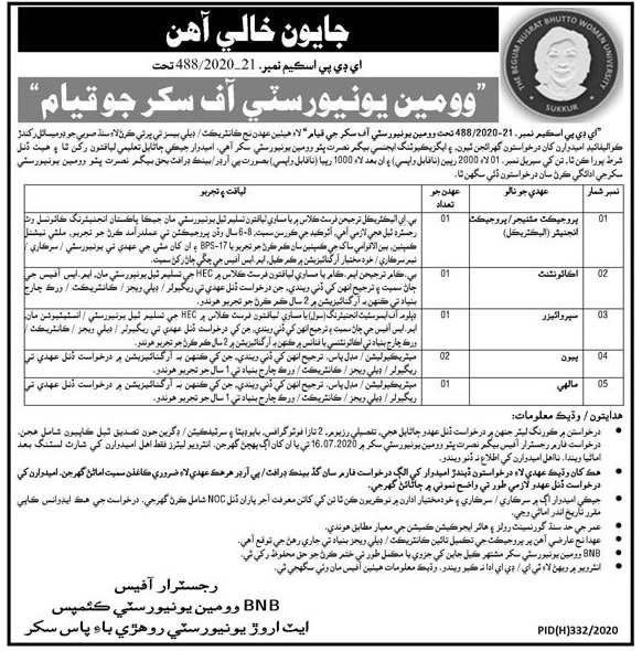 Latest Begum Nusrat Bhutto Women University Education Posts Sukkur 2020