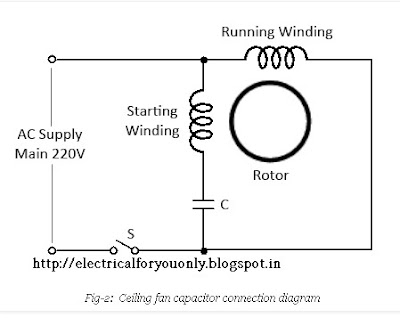 Single Phase Fan Motor Wiring Diagram 220v Single Phase Motor