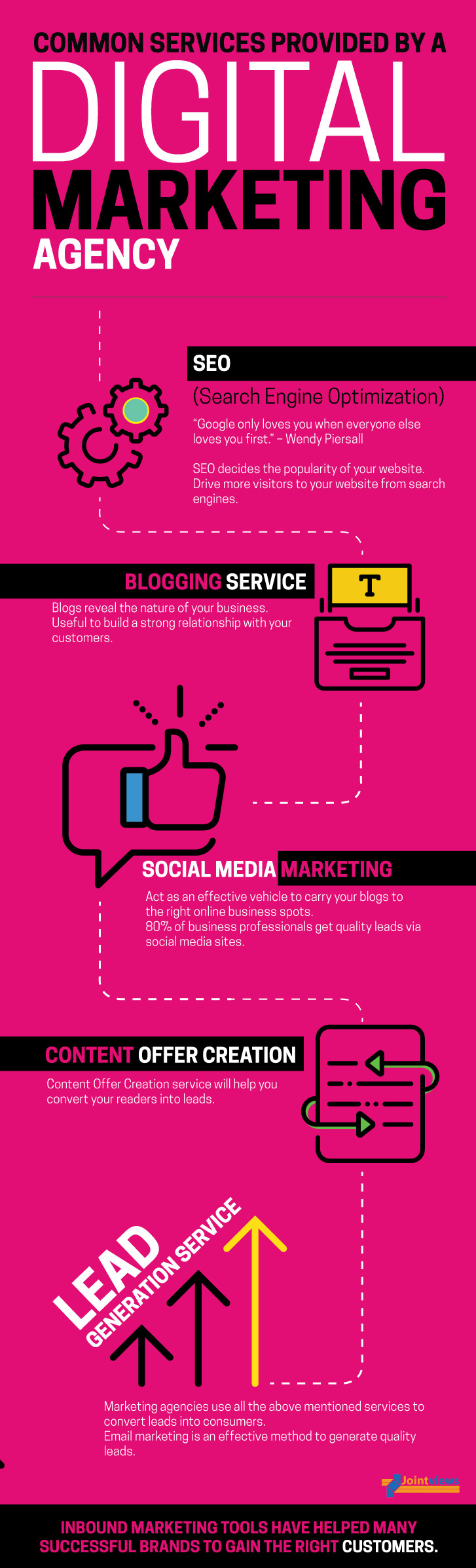 Common Services Provided By A Digital Marketing Agency #infographic #Digital Marketing #Marketing #Digital Marketing Agency,
