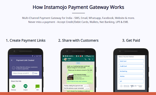 How does Instamojo Payment Gateway Works?