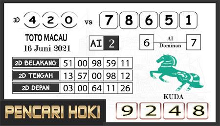 Prediksi Pencari Hoki Group Macau rabu 16 juni 2021