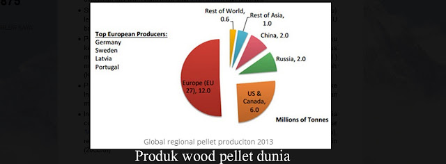 Naiknya Permintaan wood pellet dunia