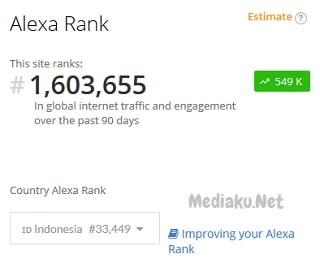 Blogwalking! Dapat Meningkatkan Alexa Rank