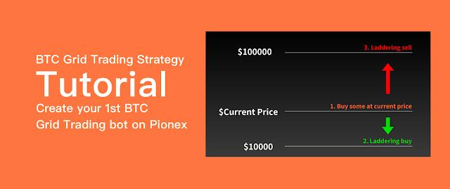 pionex tutorial
