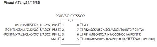 Genotronex: المتحكم الأصغري ATTINY 85