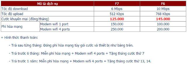 Lắp Đặt Internet FPT Thị Trấn Ma Lâm 1
