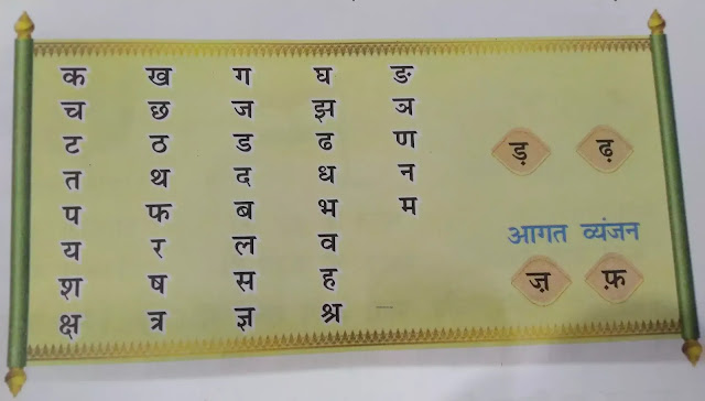 वर्णमाला किसे कहते है Alphabets definition in hindi