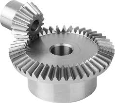 Types Of Gears - Bevel Gears