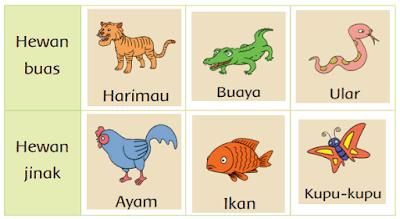 tabel hewan jinak dan buas www.jokowidodo-marufamin.com