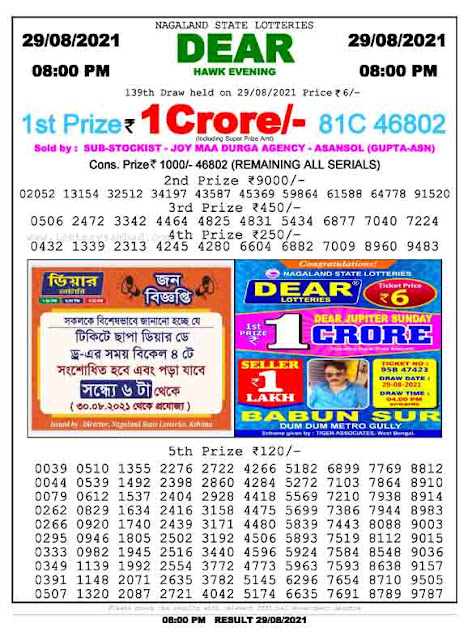 Nagaland State Lottery Result 29.8.2021 Today