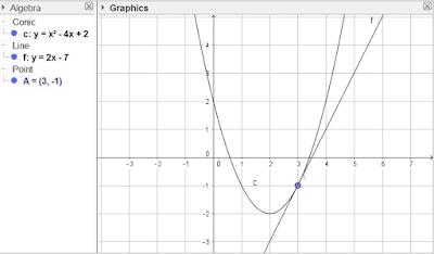 fungsi linearnya y = 2x - 7 dengan a = 2 dan b = -7