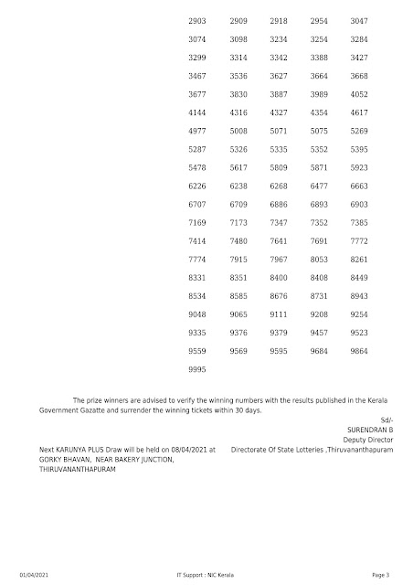 Kerala Lottery Result Karunya Plus KN-362 dated 01.04.2021 Part-3