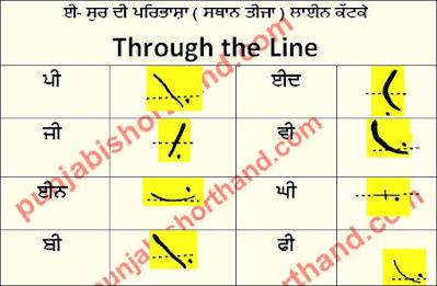 third-place-vowel-punjabi-shorthand