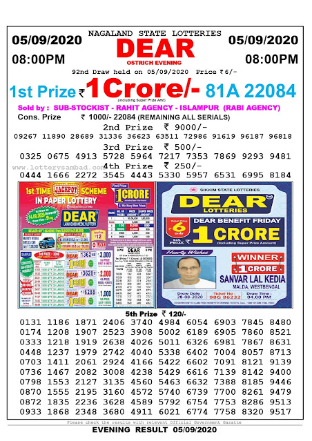 Lottery Sambad Today 05.09.2020 Dear Ostrich Evening 8:00 pm