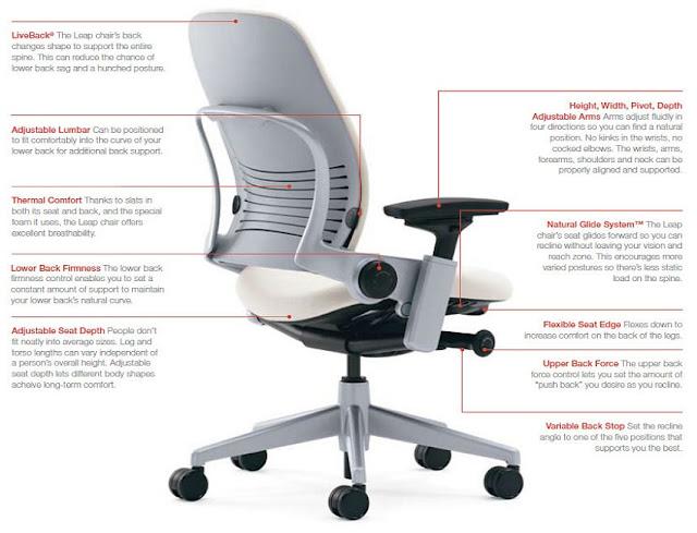 best ergonomic office chair description