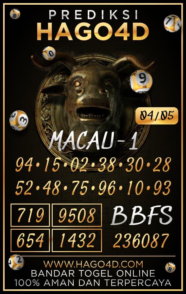 Hago4D - Rumus Togel Toto Macau P1