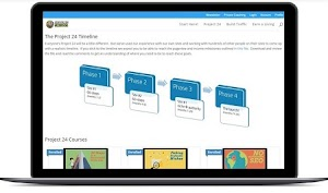 Download Course Income School Project24 - Niche Site Podcast