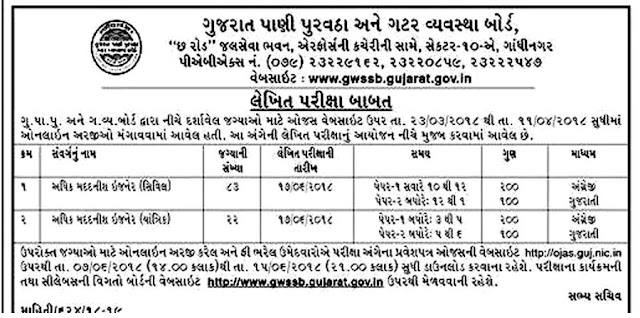 GWSSB Additional Assistant Engineer Exam Call Letter 2018 ojas.gujarat.gov.in