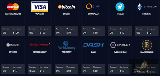 Pocket Option - платежные системы и карты