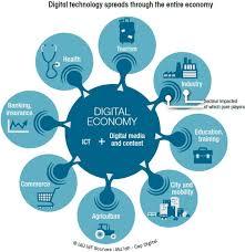 Apa yang Menjamin Keberhasilan Anda Dalam Ekonomi Digital
