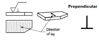 Prependicular