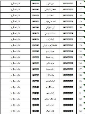 جهة طنجة تطوان : نتائج الامتحان المهني الدرجة 2 -شتنبر 2015 مصورة