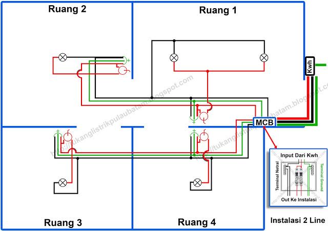 Gambar diagram instalasi listrik rumah type 2 line