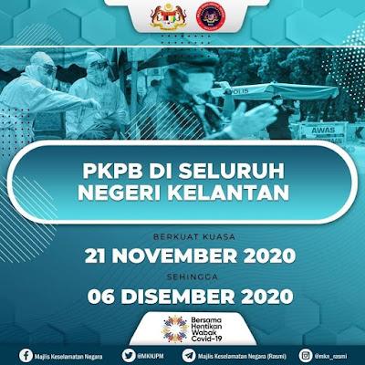 PKPB di Kelantan