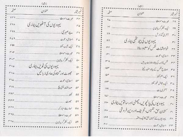 Index of the Urdu Book Yahood Ki 40 Beemariyan by Maulana Masood Azhar