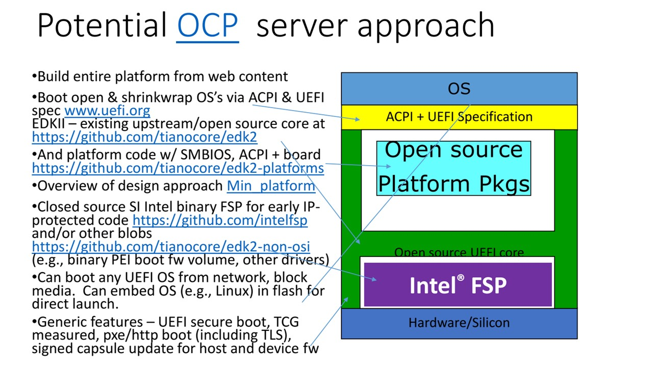 Vincent Zimmer's blog: Open platforms and 21 or Anniversary Next^6