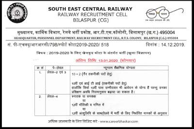SECR Recruitment 2020, South East Central Railway 2020, South East Central Railway Vacancy, South East Central Railway Job, South East Central Railway Bharti. SECR Vacancy, SECR sarkari naukri.