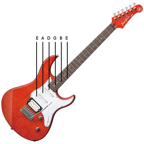 atoragon 39 s guitar nerding blog april 2013. Black Bedroom Furniture Sets. Home Design Ideas
