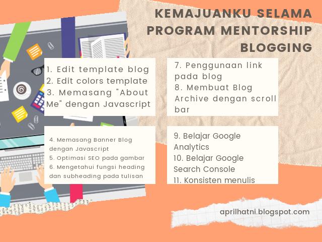kemajuanku selama mentorship blogging