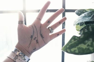 Cara Membaca Karakter Seseorang Melalui Garis Tangan (Palmistry)_
