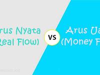 Perbedaan Antara Arus Nyata (Real Flow) dan Arus Uang (Money Flow)
