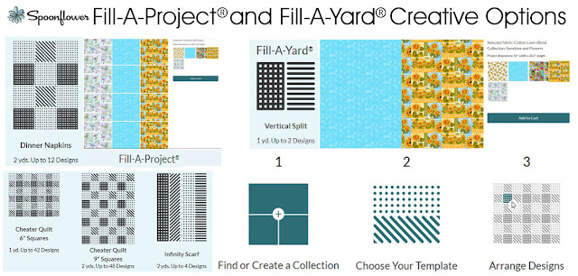 Spoonflower allows you to fill a yard of fabric or fill a project using easy templates and your collections