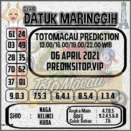 Syair Top Datuk Maringgih Toto Macau Selasa 06 April 2021