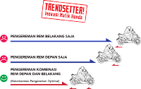Combi Brake System Vario 110 ESP CBS Advance 2018 Anisa Naga Mas Motor Klaten Dealer Asli Resmi Astra Honda Motor Klaten Boyolali Solo Jogja Wonogiri Sragen Karanganyar Magelang Jawa Tengah.
